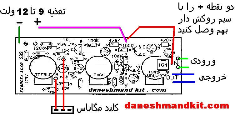 http://s1.picofile.com/daneshmandkit/kits/help.JPG