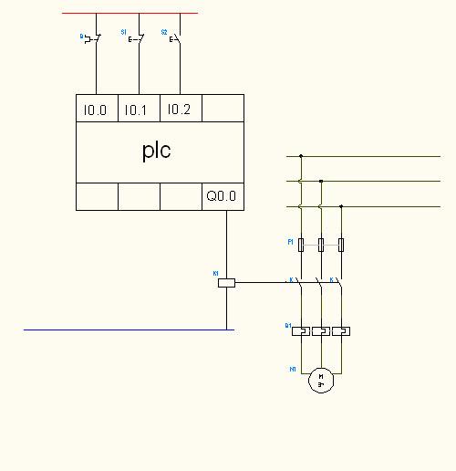 input output plc