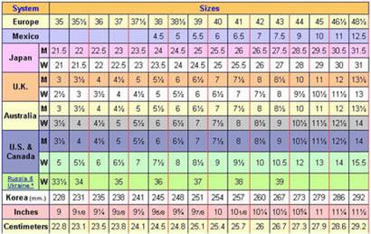 انتخاب برتر - راهنمای خرید کفش و سـایز کفش در کشورهای مختلفنوع ...