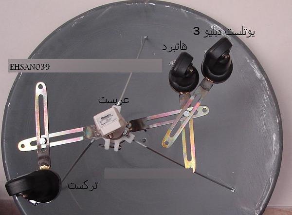 آموزش نصب سوئیچ ماهواره | ساتور