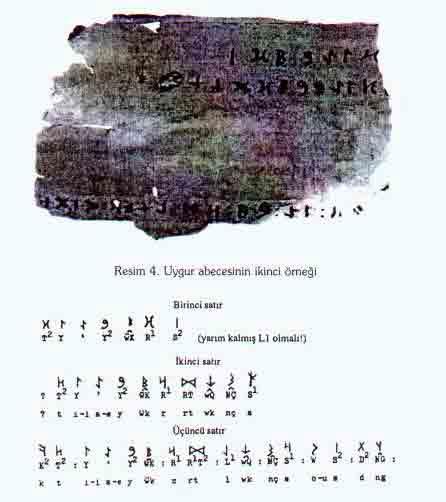 http://s1.picofile.com/file/6218805830/uygur_alfabesi.jpg