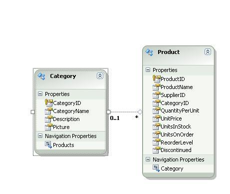 Entity_Framework7 - Entity Framework 4  part 1 - متا
