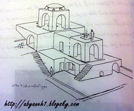 وضع آتشکده در قرن 7 میلادی, ماخذ: کتاب ابیانه و فرهنگ مردم آن