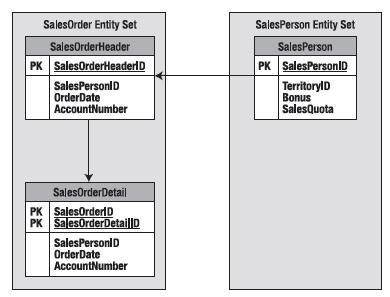 Entity_Framework18 - Entity Framework 4  part 1 - متا