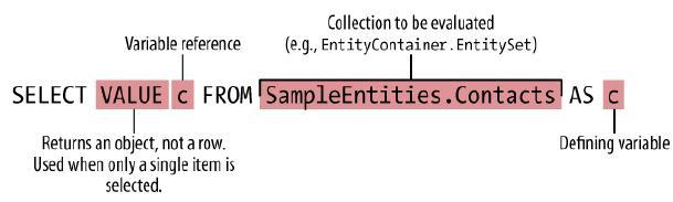 Entity_Framework37 - Entity Framework 4  part 1 - متا