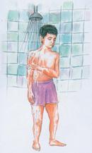 احکام غسل (شستن طرف راست)