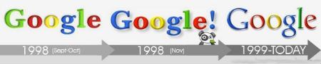 لوگوی (آرم) شرکت های مشهور