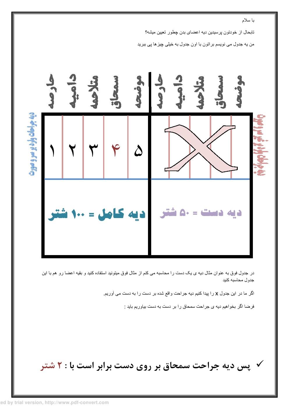 جدول محاسبه دیه غیر سر و صورت