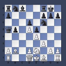 وبلاگ تخصصی شطرنج