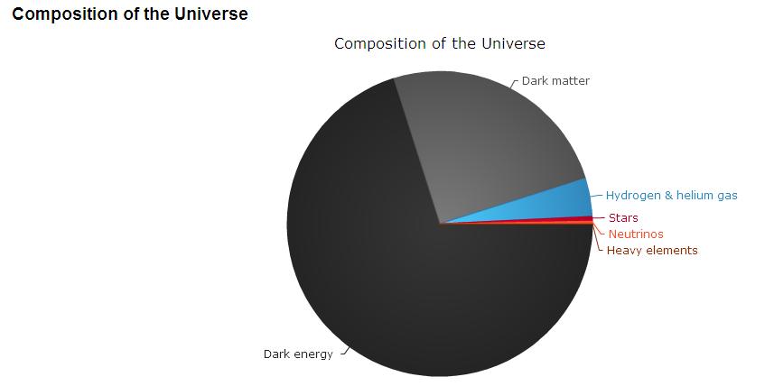ایا میشود به وسیله علم به معنای science خدا را ثابت کرد