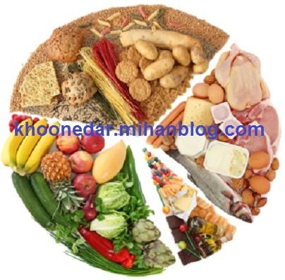 کبد liver سلامت