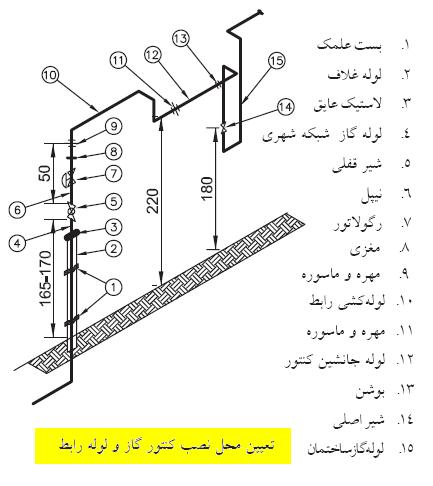 www.saeidahmadi.com