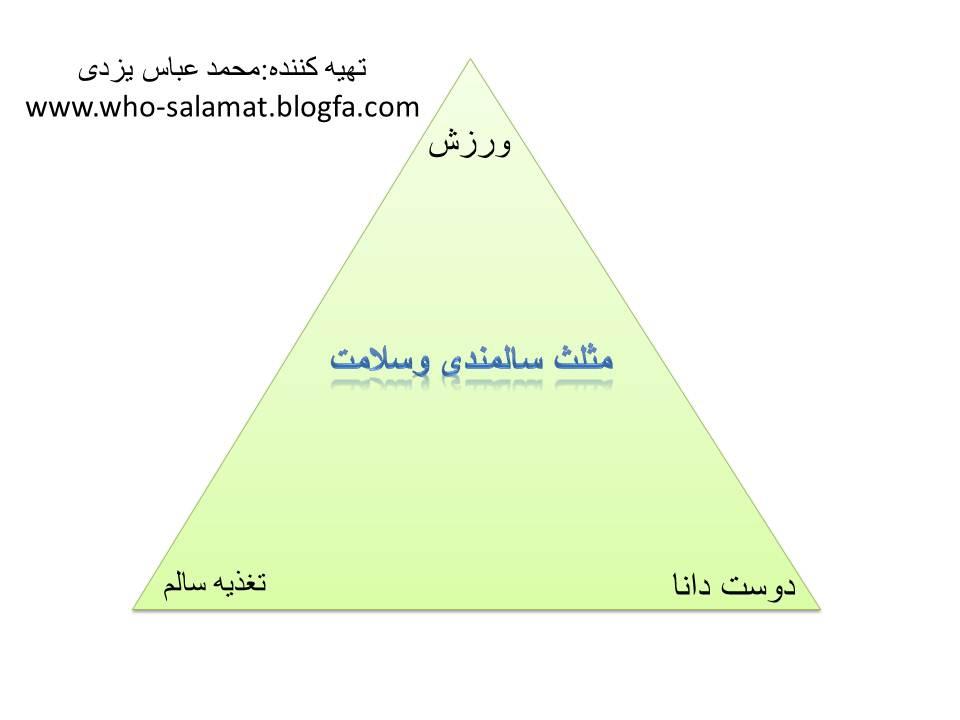 مثلث سالمندی وسلامت