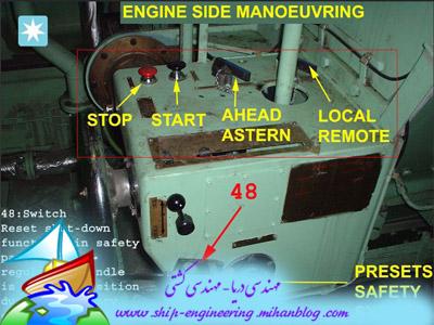 سیستم مانورینگ maneuovering system