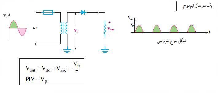مدارهای یکسوکننده ی دیودی     www.circuit.lxb.ir     اسپارک الکترونیک