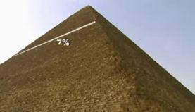 اهرام مصر و بیگانگان باستانی