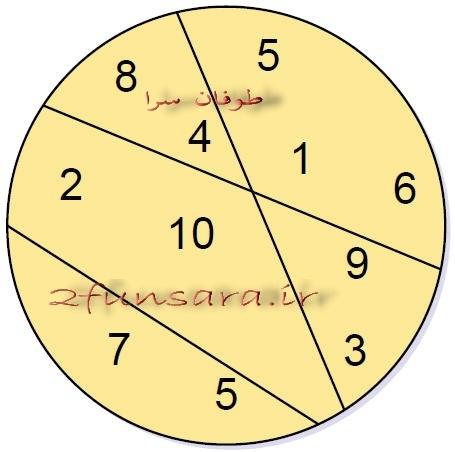 circle_3regions
