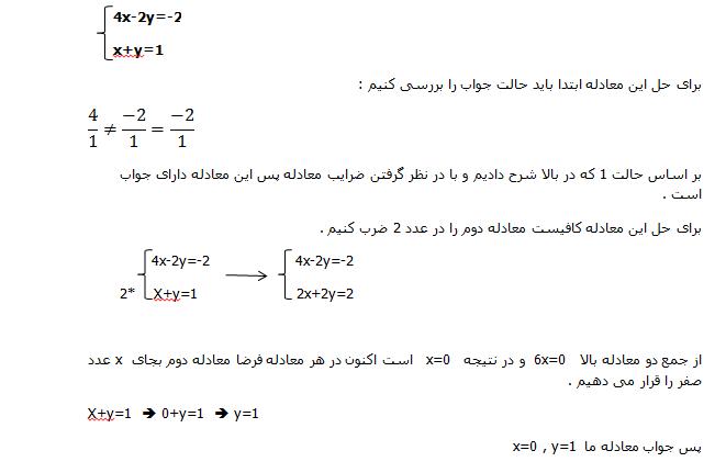 روش حل معادله درجه اول
