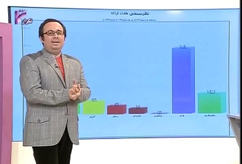 محمد اسکندری مجری شبکه ی شما