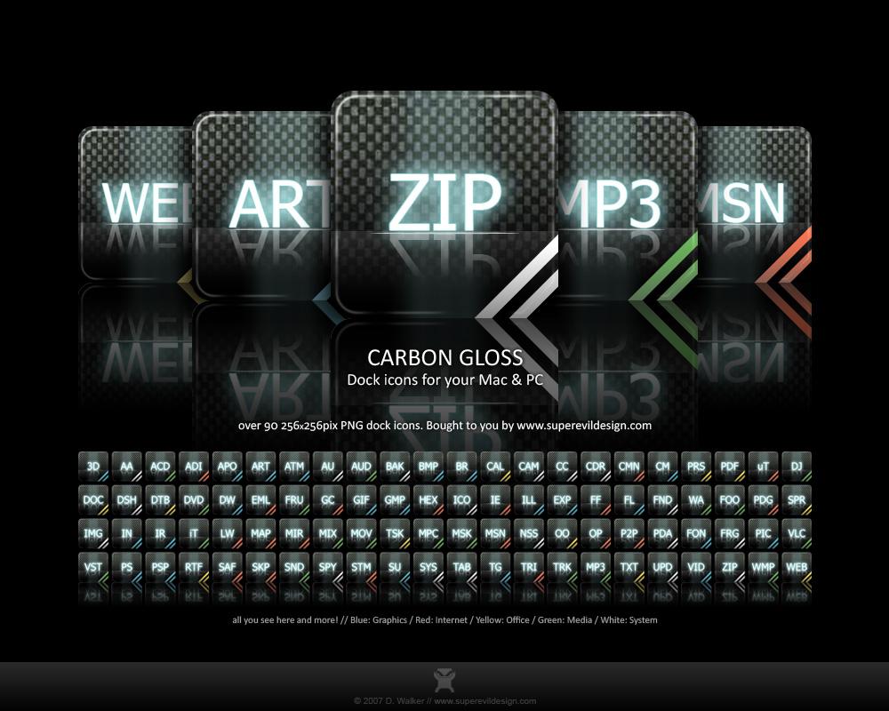 مجموعه ایکن های کربن
