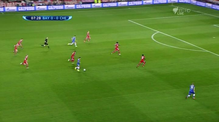 دانلود مسابقه فوتبال | بایرن مونیخ - چلسی (سوپر کاپ 2013)