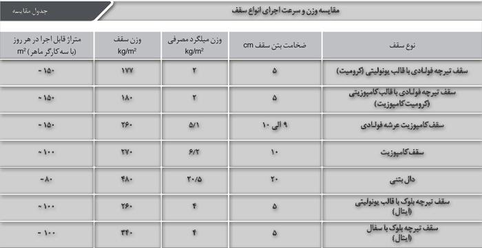 [تصویر:  moghayeseh.jpg]