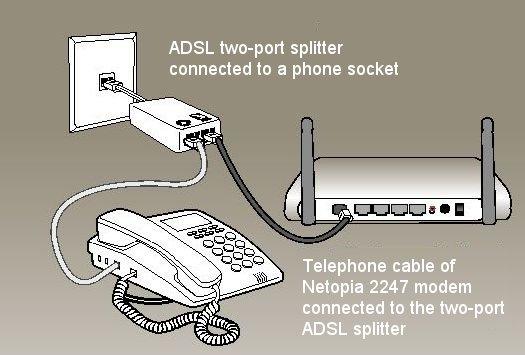 نویزگیر اینترنت DYSP-005 ADSL Splitter