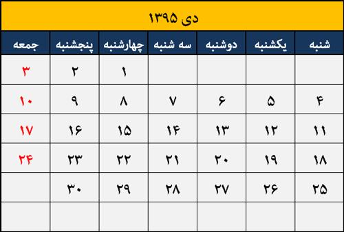 تقویم مناسبت ها و تعطیلات دی 1395