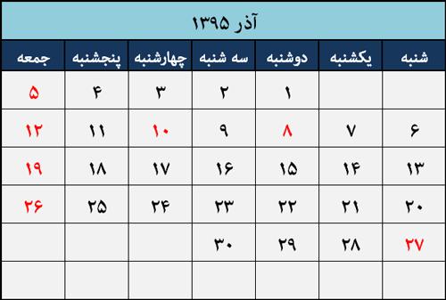 تقویم تعطیلات آذر 1395