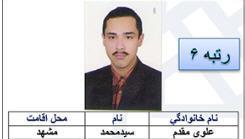 گفتگو با سیدمحمد علوی مقدم نفر ۶ ششم کنکور سراسری انسانی ۹۵