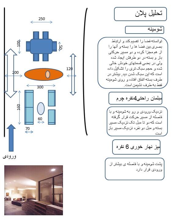 بررسی مقدمات طراحی معماری