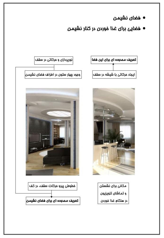 پاورپوینت مقدمات طراحی معماری 2 - 96 اسلاید
