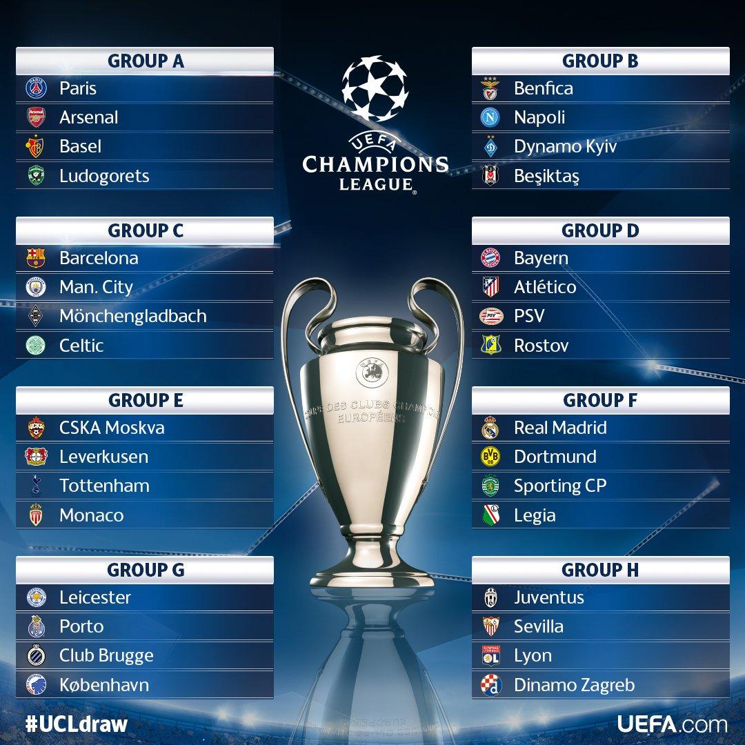 نتیجه مراسم قرعه کشی مرحله گروهی لیگ قهرمانان اروپا فصل 2016 - 2017