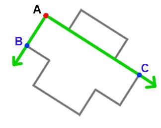 آموزش  پرسپکتیو سه نقطه ای