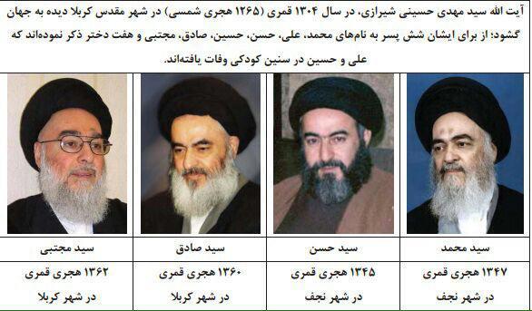 سید مهدی حسینی شیرازی