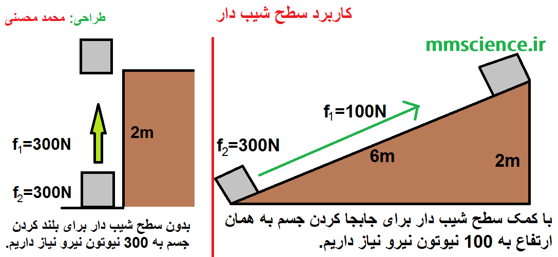 http://s1.picofile.com/file/8288109826/هاتدلذبرز.png