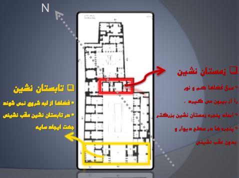 بررسی معماری خانه لاریها در یزد